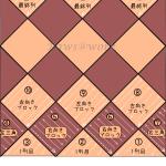バスケット編みの構造